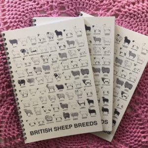 Sheep Breeds Note Book